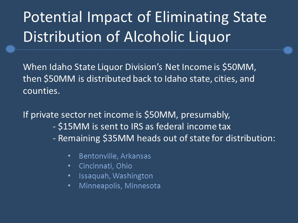 Potential Impact of Eliminating State Distribution of Alcoholic Liquor When Idaho State Liquor Division's Net Income is $50MM, then $50MM is distributed back to Idaho state, cities, and counties.