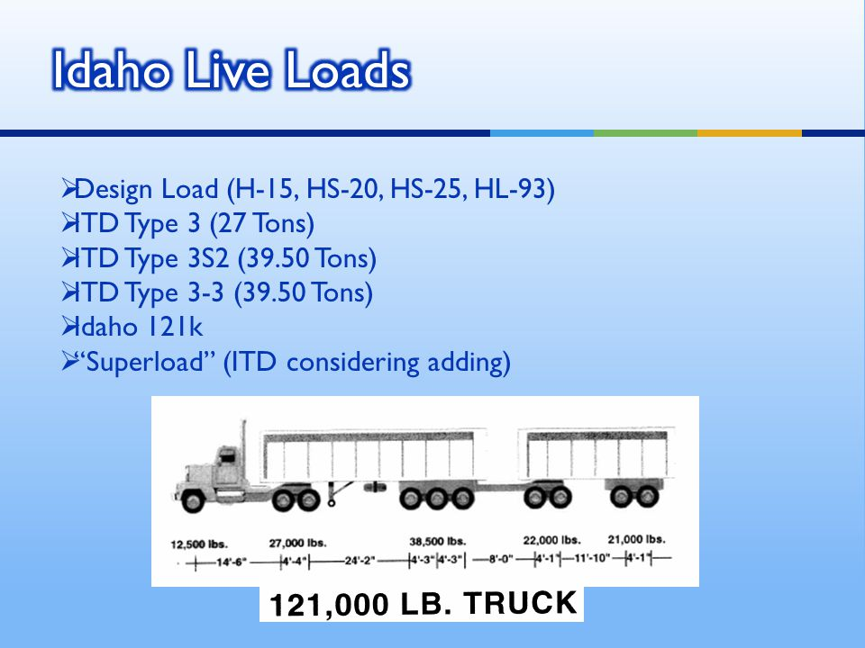 """ Design Load (H-15, HS-20, HS-25, HL-93)  ITD Type 3 (27 Tons)  ITD Type 3S2 (39.50 Tons)  ITD Type 3-3 (39.50 Tons)  Idaho 121k  """"Superload"""" (I"""