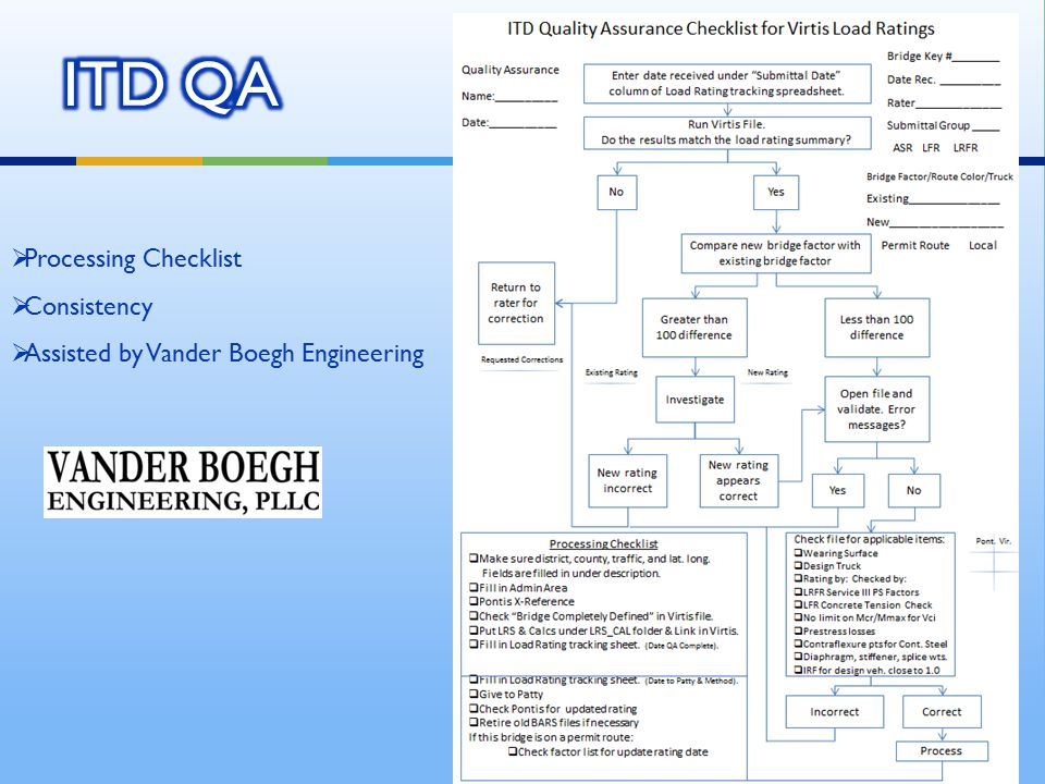  Processing Checklist  Consistency  Assisted by Vander Boegh Engineering