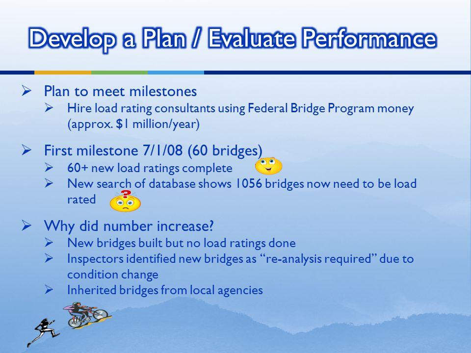  Plan to meet milestones  Hire load rating consultants using Federal Bridge Program money (approx. $1 million/year)  First milestone 7/1/08 (60 bri