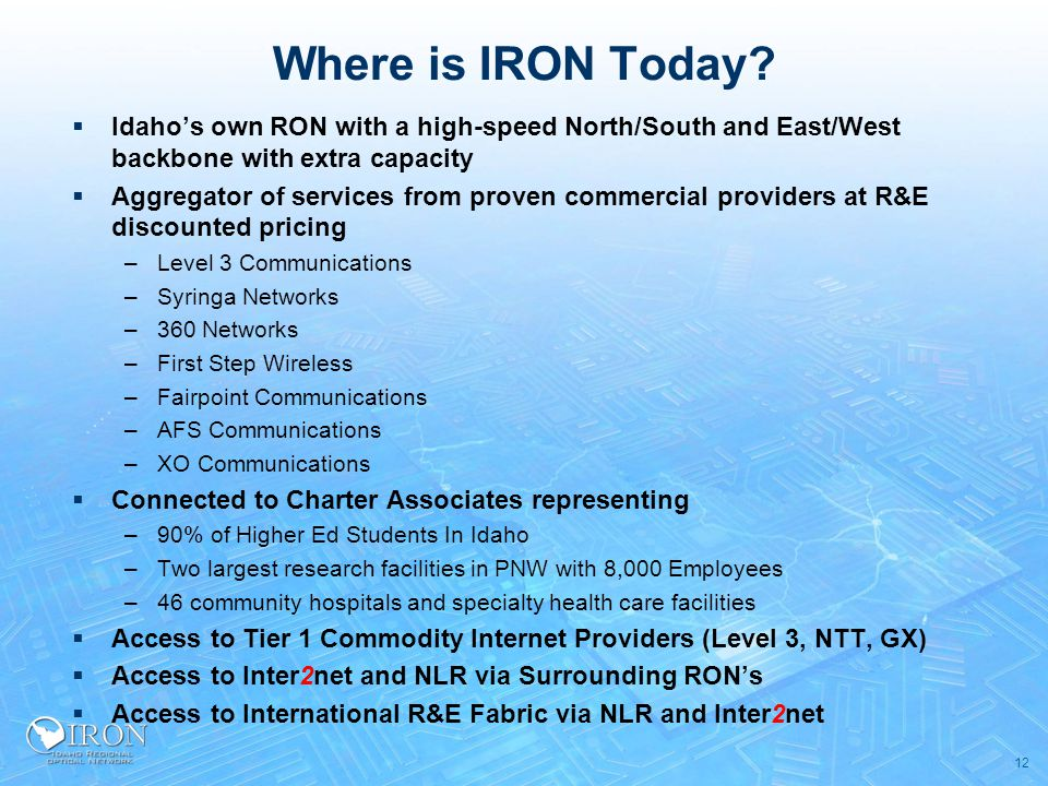 12 Where is IRON Today.