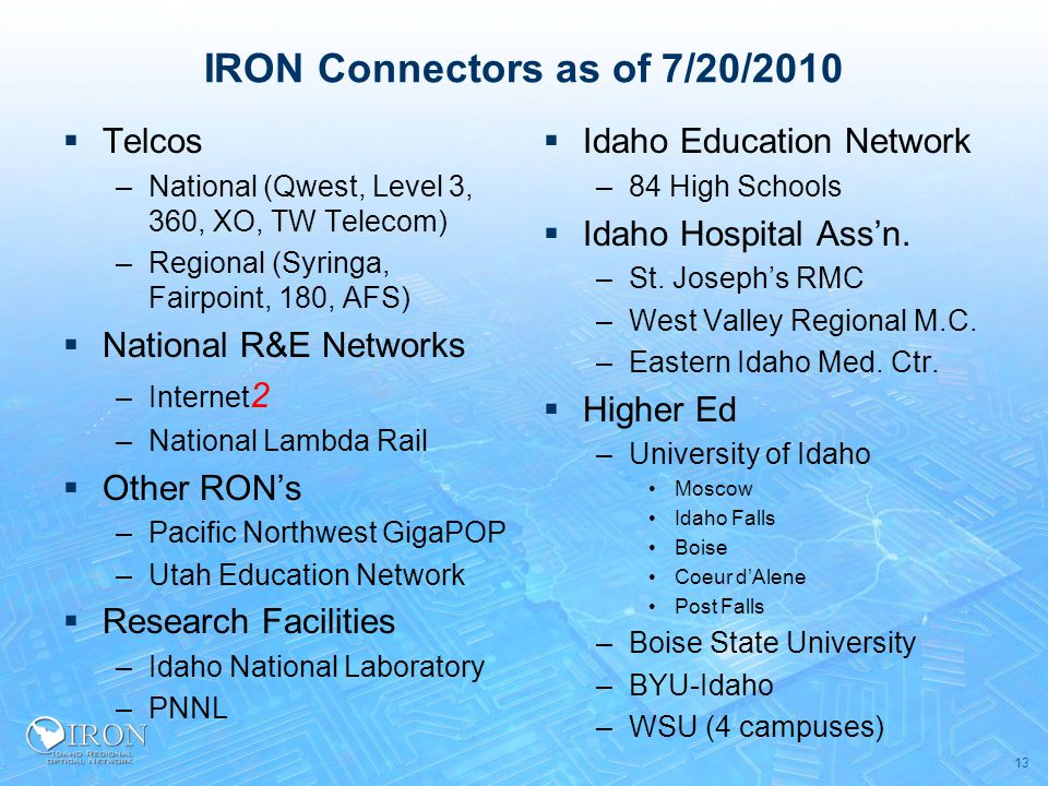 IRON Connectors as of 7/20/2010  Telcos –National (Qwest, Level 3, 360, XO, TW Telecom) –Regional (Syringa, Fairpoint, 180, AFS)  National R&E Networks –Internet 2 –National Lambda Rail  Other RON's –Pacific Northwest GigaPOP –Utah Education Network  Research Facilities –Idaho National Laboratory –PNNL  Idaho Education Network –84 High Schools  Idaho Hospital Ass'n.