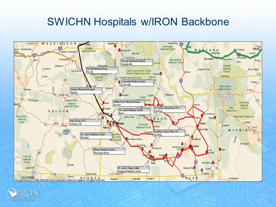 SWICHN Hospitals w/IRON Backbone 5