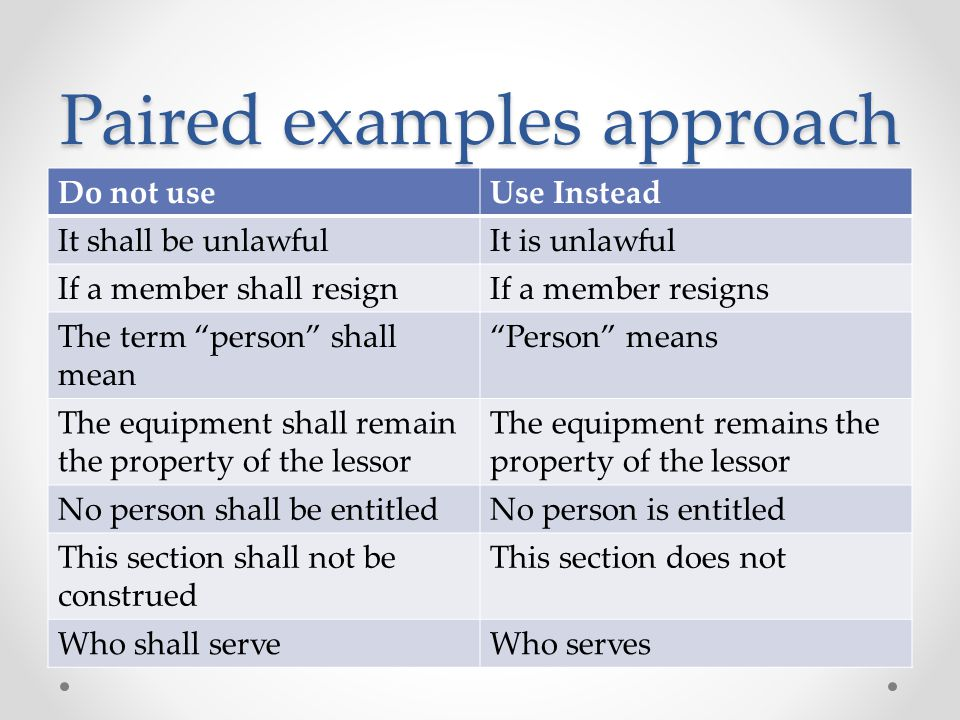Paired examples approach Do not useUse Instead It shall be unlawfulIt is unlawful If a member shall resignIf a member resigns The term person shall mean Person means The equipment shall remain the property of the lessor The equipment remains the property of the lessor No person shall be entitledNo person is entitled This section shall not be construed This section does not Who shall serveWho serves