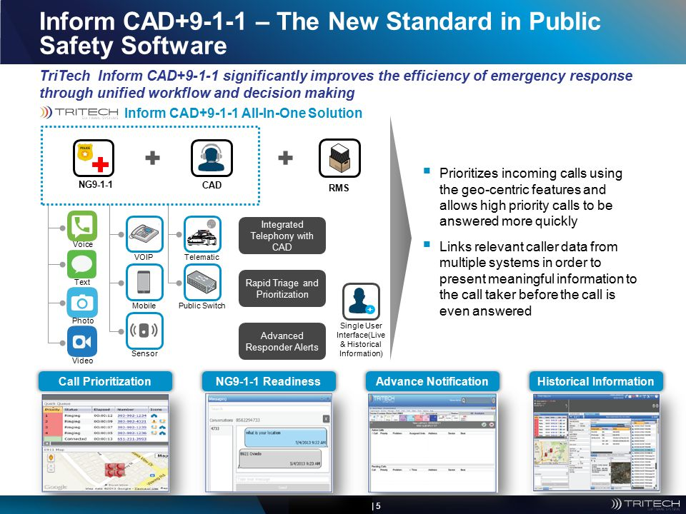 CONFIDENTIAL | 5 Inform CAD+9-1-1 – The New Standard in Public Safety Software TriTech Inform CAD+9-1-1 significantly improves the efficiency of emerg