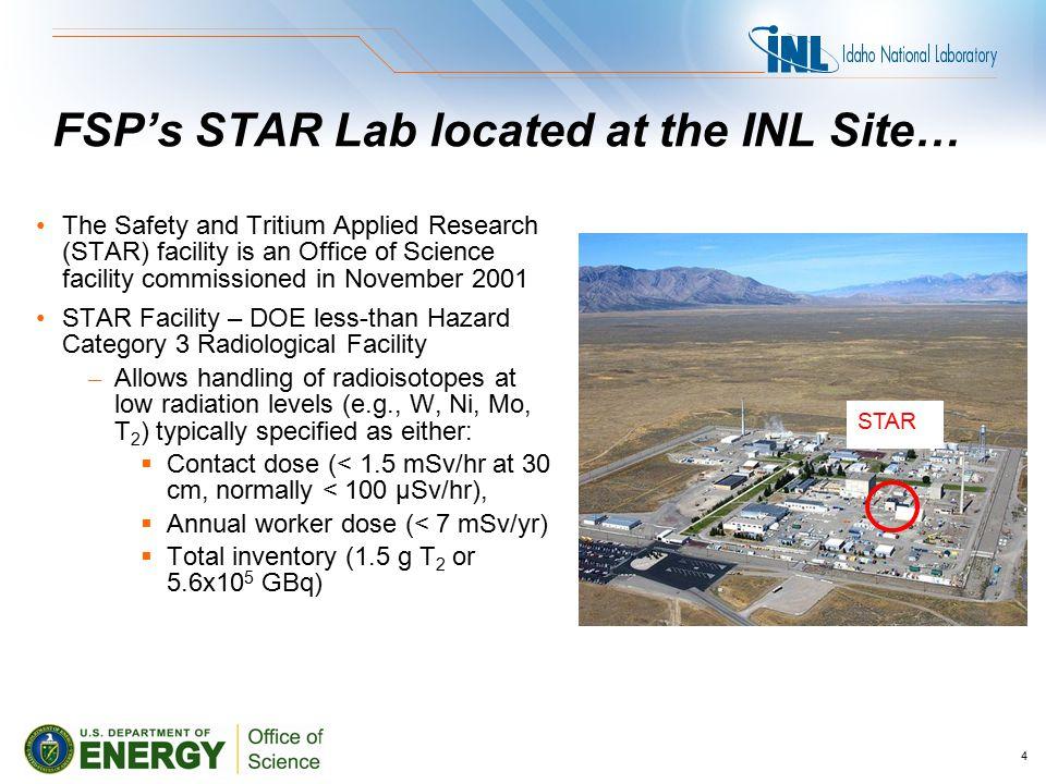 5 Tritium Solubility testing in Lead-Lithium Eutectic (LLE) under US-JA TITAN Collaboration