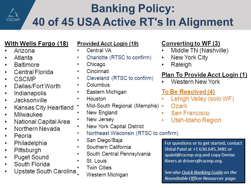 Banking Policy: 40 of 45 USA Active RT s In Alignment With Wells Fargo (18) Arizona Atlanta Baltimore Central Florida CSCMP Dallas/Fort Worth Indianapolis Jacksonville Kansas City Heartland Milwaukee National Capital Area Northern Nevada Peoria Philadelphia Pittsburgh Puget Sound South Florida Upstate South Carolina Converting to WF (3) Middle TN (Nashville) New York City Raleigh Plan To Provide Acct Login (1) Western New York To Be Resolved (4) Lehigh Valley (solo WF) Ozark San Francisco Utah-Idaho Region Provided Acct Login (19) Central VA Charlotte (RTSC to confirm) Chicago Cincinnati Cleveland (RTSC to confirm) Columbus Eastern Michigan Houston Mid-South Regional (Memphis) New England New Jersey New York Capital District Northeast Wisconsin (RTSC to confirm) San Diego/Baja Southern California South Central Pennsylvania St.
