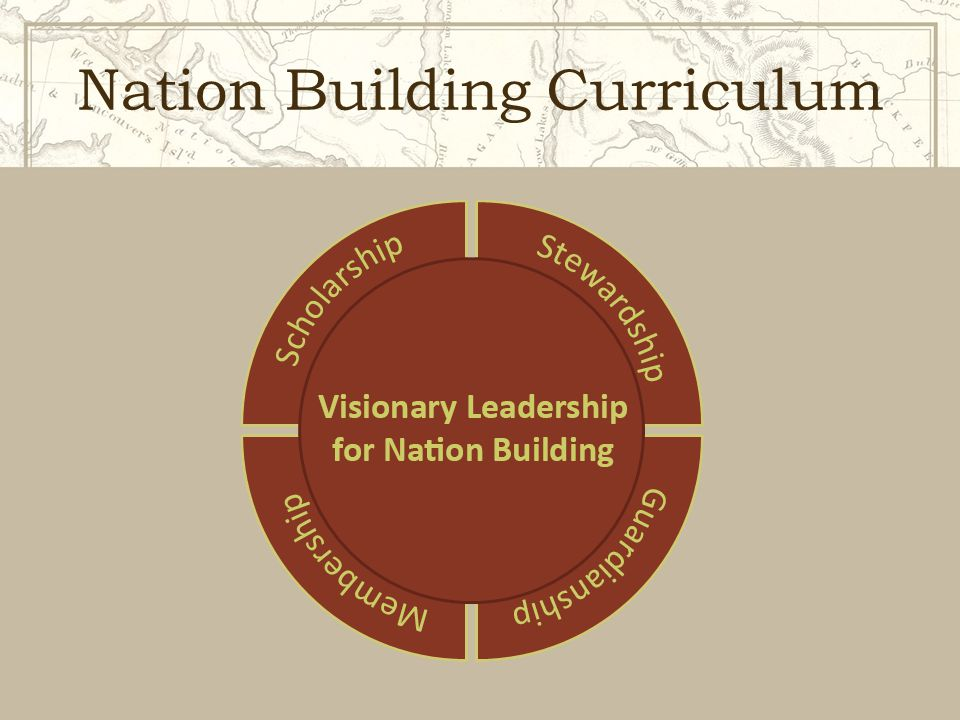 Nation Building Curriculum