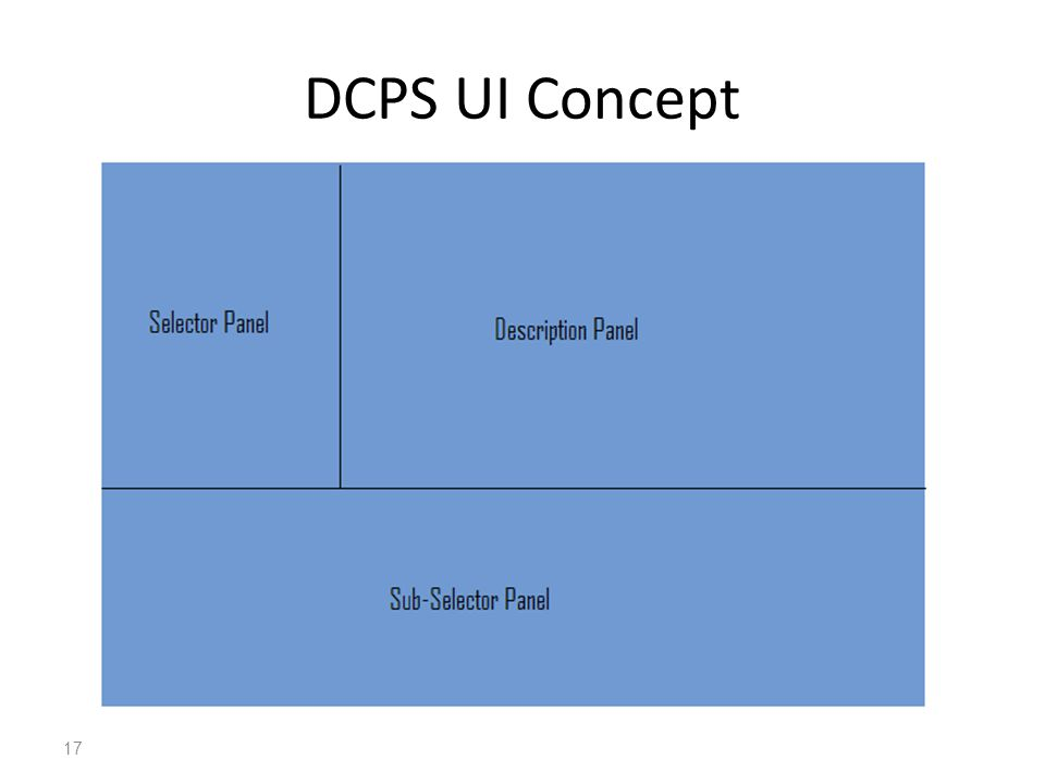 17 DCPS UI Concept