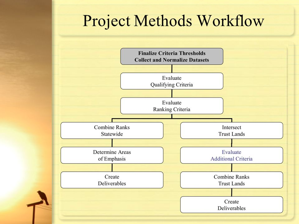 Project Methods Workflow