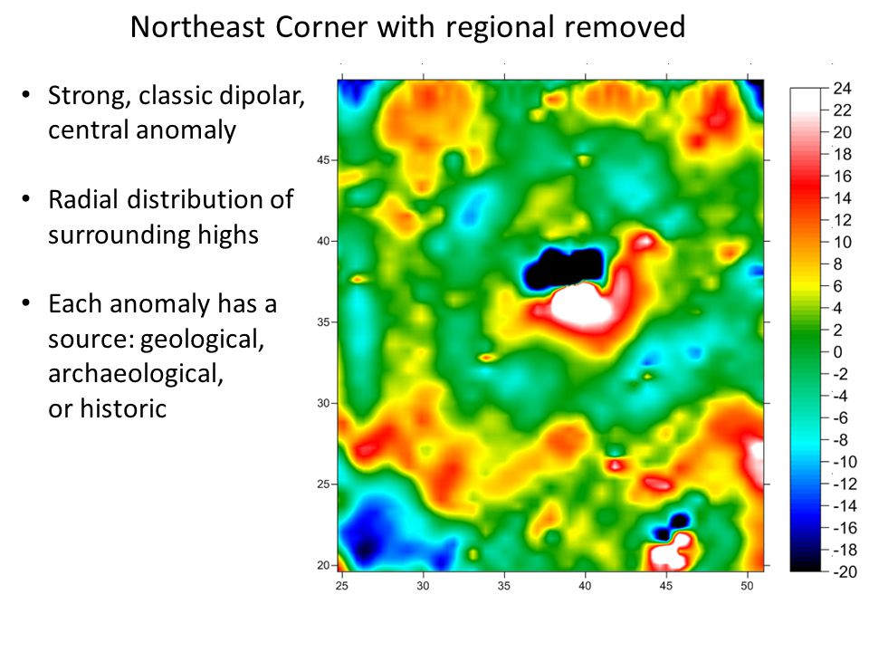 Central anomaly = furniture rock, base ~ 1 meter Radial distribution of surrounding anomalies & sources suggest long term camping around that piece of furniture 3D model and excavation results