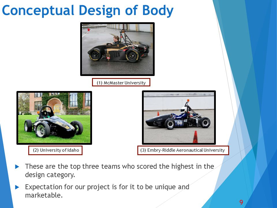 Conceptual Design of Body  These are the top three teams who scored the highest in the design category.
