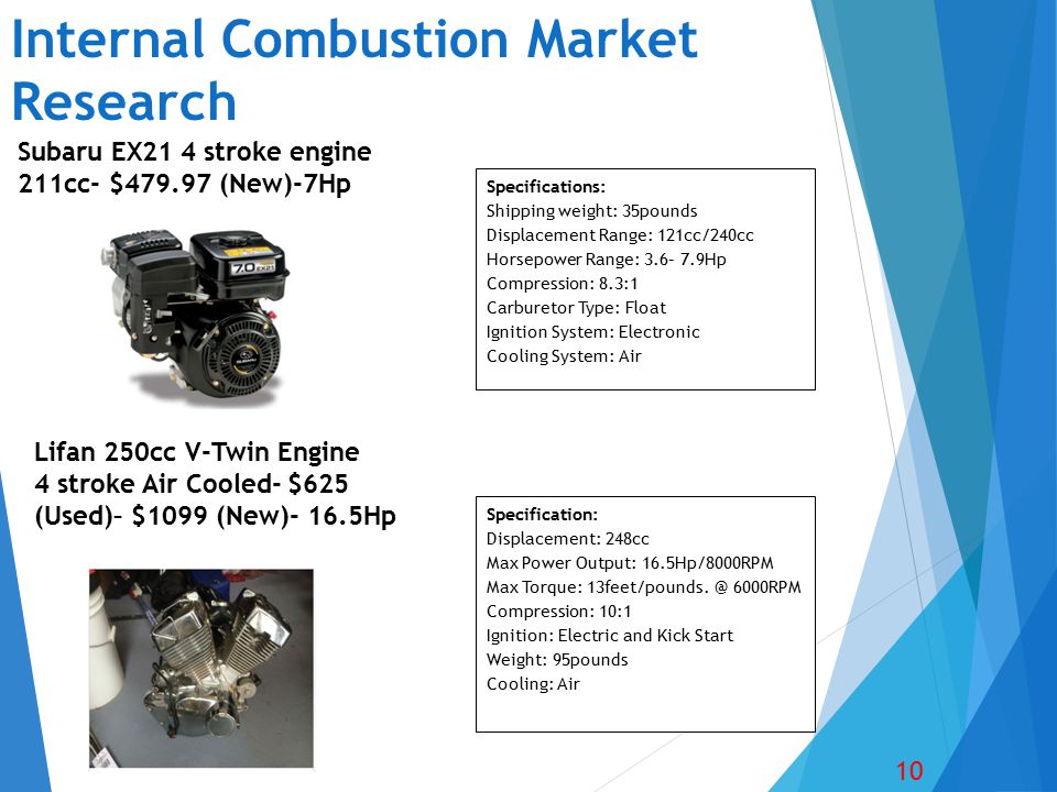 Internal Combustion Market Research 10 Subaru EX21 4 stroke engine 211cc- $479.97 (New)-7Hp Lifan 250cc V-Twin Engine 4 stroke Air Cooled- $625 (Used)– $1099 (New)- 16.5Hp Specifications: Shipping weight: 35pounds Displacement Range: 121cc/240cc Horsepower Range: 3.6– 7.9Hp Compression: 8.3:1 Carburetor Type: Float Ignition System: Electronic Cooling System: Air Specification: Displacement: 248cc Max Power Output: 16.5Hp/8000RPM Max Torque: 13feet/pounds.