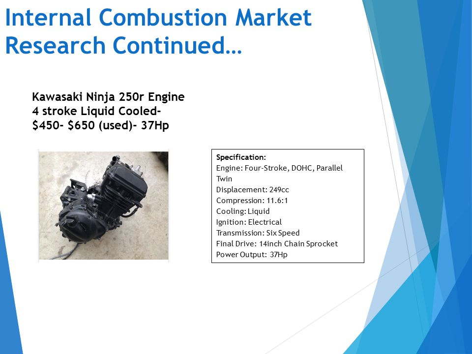 Internal Combustion Market Research Continued… Specification: Engine: Four-Stroke, DOHC, Parallel Twin Displacement: 249cc Compression: 11.6:1 Cooling: Liquid Ignition: Electrical Transmission: Six Speed Final Drive: 14inch Chain Sprocket Power Output: 37Hp Kawasaki Ninja 250r Engine 4 stroke Liquid Cooled- $450- $650 (used)- 37Hp