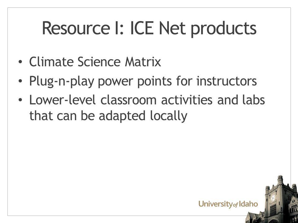 Climate Science Matrix www.icenetmatrix.com www.icenetmatrix.com