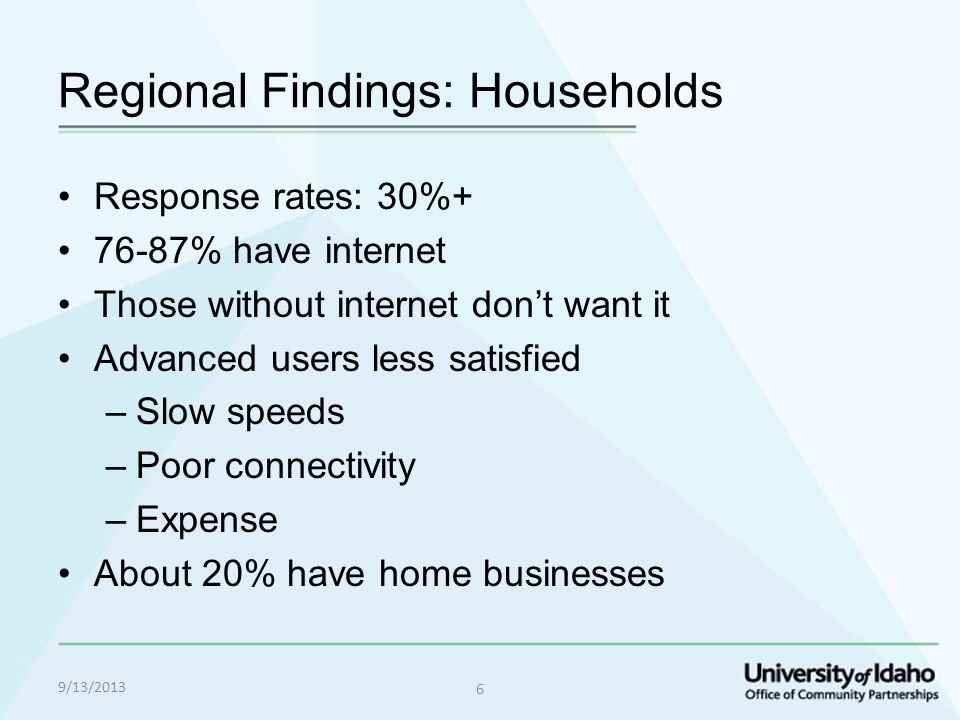 Regional Findings: Households Response rates: 30%+ 76-87% have internet Those without internet don't want it Advanced users less satisfied –Slow speeds –Poor connectivity –Expense About 20% have home businesses 9/13/2013 6
