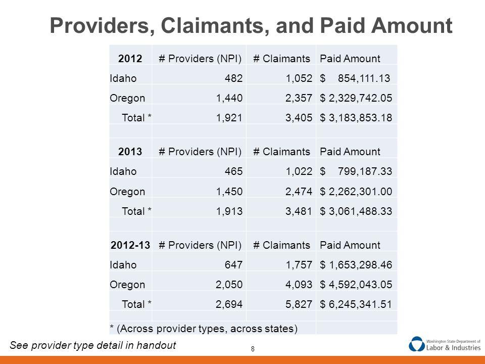 9 Provider Distribution: Oregon (2012-13)