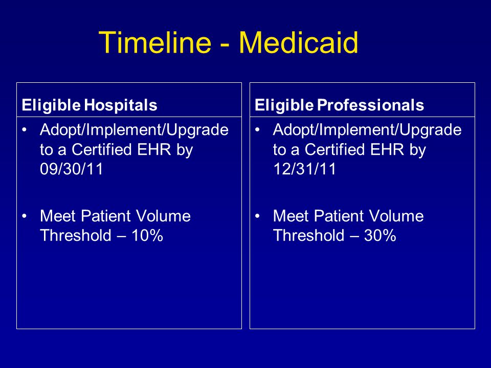 Timeline - Medicaid Adopt/Implement/Upgrade to a Certified EHR by 09/30/11 Meet Patient Volume Threshold – 10% Eligible Professionals Adopt/Implement/Upgrade to a Certified EHR by 12/31/11 Meet Patient Volume Threshold – 30% Eligible Hospitals