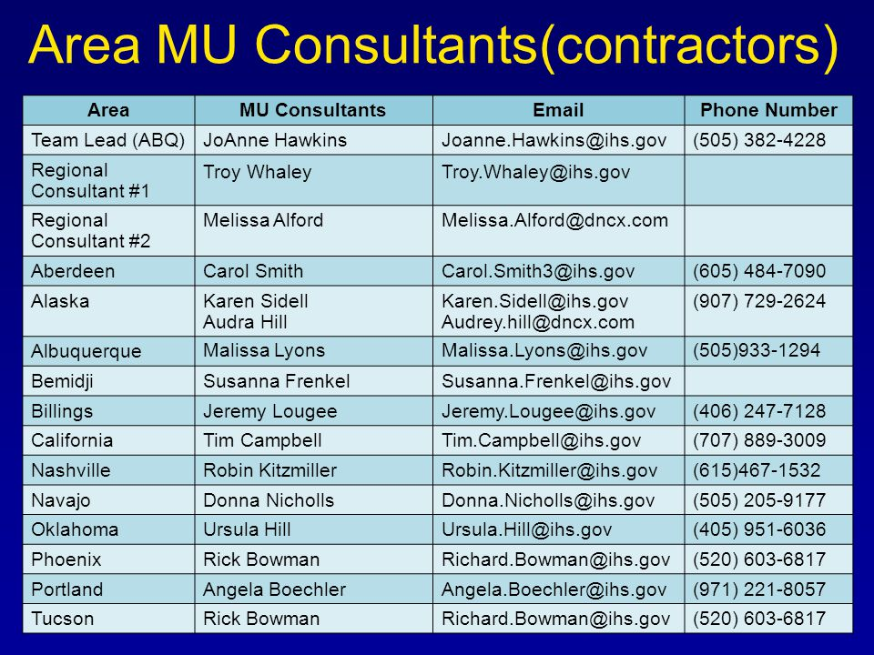 Area MU Consultants(contractors) AreaMU ConsultantsEmailPhone Number Team Lead (ABQ)JoAnne HawkinsJoanne.Hawkins@ihs.gov(505) 382-4228 Regional Consultant #1 Troy WhaleyTroy.Whaley@ihs.gov Regional Consultant #2 Melissa AlfordMelissa.Alford@dncx.com AberdeenCarol SmithCarol.Smith3@ihs.gov(605) 484-7090 AlaskaKaren Sidell Audra Hill Karen.Sidell@ihs.gov Audrey.hill@dncx.com (907) 729-2624 AlbuquerqueMalissa LyonsMalissa.Lyons@ihs.gov(505)933-1294 BemidjiSusanna FrenkelSusanna.Frenkel@ihs.gov BillingsJeremy LougeeJeremy.Lougee@ihs.gov(406) 247-7128 CaliforniaTim CampbellTim.Campbell@ihs.gov(707) 889-3009 NashvilleRobin KitzmillerRobin.Kitzmiller@ihs.gov(615)467-1532 NavajoDonna NichollsDonna.Nicholls@ihs.gov(505) 205-9177 OklahomaUrsula HillUrsula.Hill@ihs.gov(405) 951-6036 PhoenixRick BowmanRichard.Bowman@ihs.gov(520) 603-6817 PortlandAngela BoechlerAngela.Boechler@ihs.gov(971) 221-8057 TucsonRick BowmanRichard.Bowman@ihs.gov(520) 603-6817