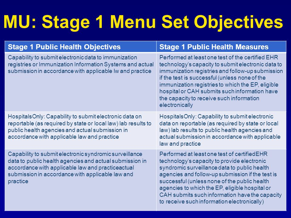 MU: Stage 1 Menu Set Objectives Stage 1 Public Health ObjectivesStage 1 Public Health Measures Capability to submit electronic data to immunization registries or Immunization Information Systems and actual submission in accordance with applicable lw and practice Performed at least one test of the certified EHR technology's capacity to submit electronic data to immunization registries and follow-up submission if the test is successful (unless none of the immunization registries to which the EP, eligible hospital or CAH submits such information have the capacity to receive such information electronically HospitalsOnly: Capability to submit electronic data on reportable (as required by state or local law) lab results to public health agencies and actual submission in accordance with applicable law and practice Capability to submit electronic syndromic surveillance data to public health agencies and actual submission in accordance with applicable law and practiceactual submission in accordance with applicable law and practice Performed at least one test of certifiedEHR technology's capacity to provide electronic syndromic surveillance data to public health agencies and follow-up submission if the test is successful (unless none of the public health agencies to which the EP, eligible hospital or CAH submits such information have the capacity to receive such information electronically)