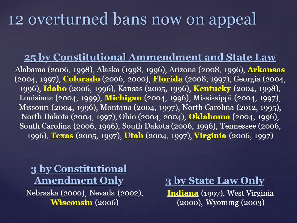 12 overturned bans now on appeal 25 by Constitutional Ammendment and State Law Alabama (2006, 1998), Alaska (1998, 1996), Arizona (2008, 1996), Arkansas (2004, 1997), Colorado (2006, 2000), Florida (2008, 1997), Georgia (2004, 1996), Idaho (2006, 1996), Kansas (2005, 1996), Kentucky (2004, 1998), Louisiana (2004, 1999), Michigan (2004, 1996), Mississippi (2004, 1997), Missouri (2004, 1996), Montana (2004, 1997), North Carolina (2012, 1995), North Dakota (2004, 1997), Ohio (2004, 2004), Oklahoma (2004, 1996), South Carolina (2006, 1996), South Dakota (2006, 1996), Tennessee (2006, 1996), Texas (2005, 1997), Utah (2004, 1997), Virginia (2006, 1997) 3 by Constitutional Amendment Only Nebraska (2000), Nevada (2002), Wisconsin (2006) 3 by State Law Only Indiana (1997), West Virginia (2000), Wyoming (2003)