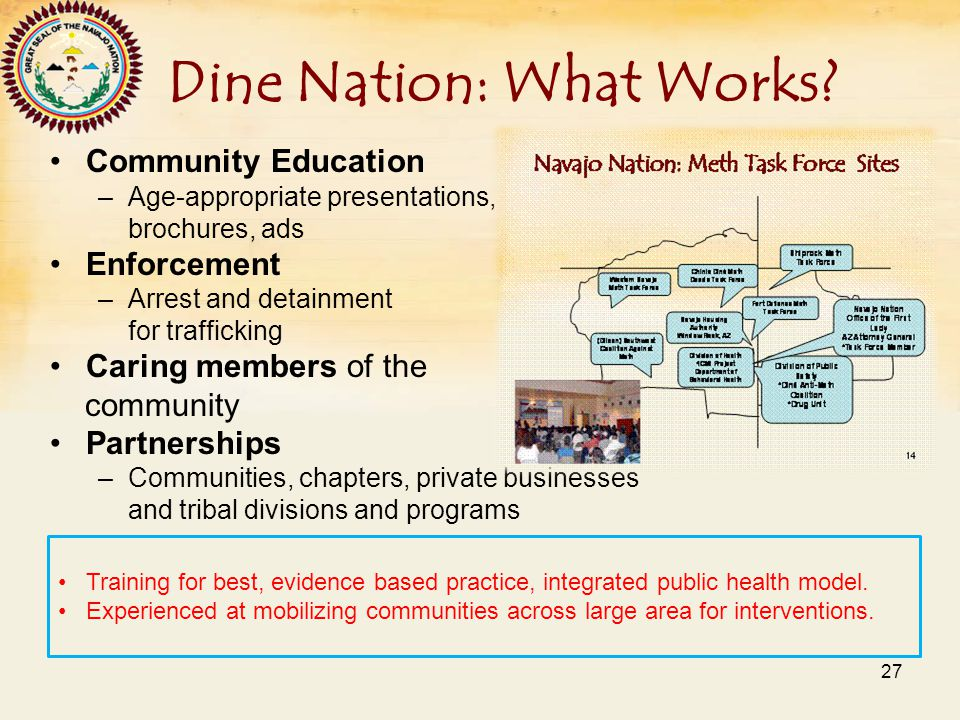 Dine Nation: What Works.
