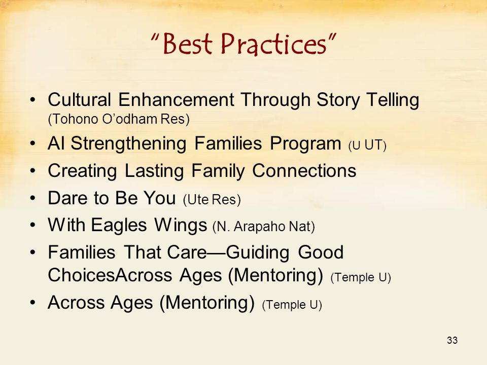 Best Practices Cultural Enhancement Through Story Telling (Tohono O'odham Res) AI Strengthening Families Program (U UT ) Creating Lasting Family Connections Dare to Be You (Ute Res) With Eagles Wings (N.