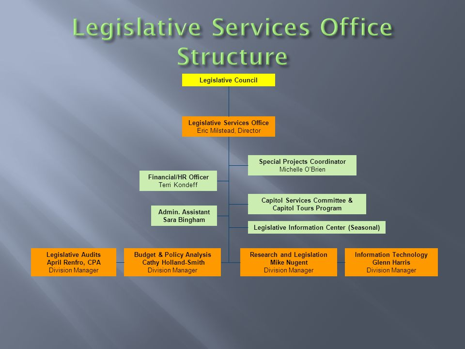 Link will be located on our website @ www.legislature.idaho.gov