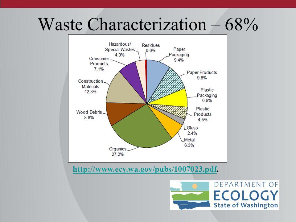 Waste Characterization – 68% http://www.ecy.wa.gov/pubs/1007023.pdfhttp://www.ecy.wa.gov/pubs/1007023.pdf.