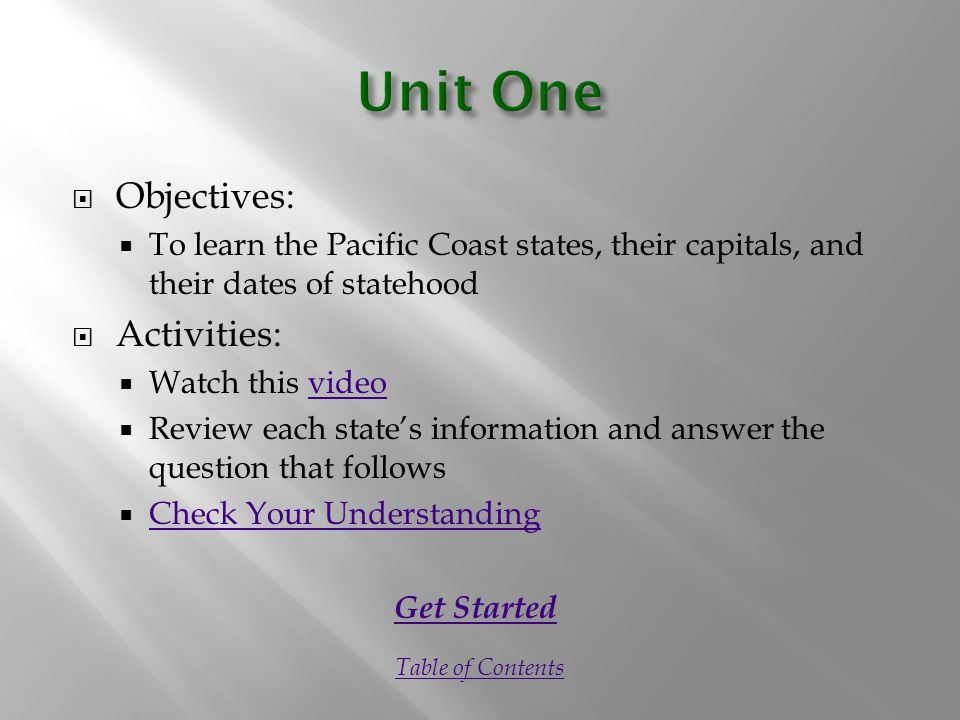  Objectives:  To learn the Pacific Coast states, their capitals, and their dates of statehood  Activities:  Watch this videovideo  Review each state's information and answer the question that follows  Check Your Understanding Check Your Understanding Get Started Table of Contents