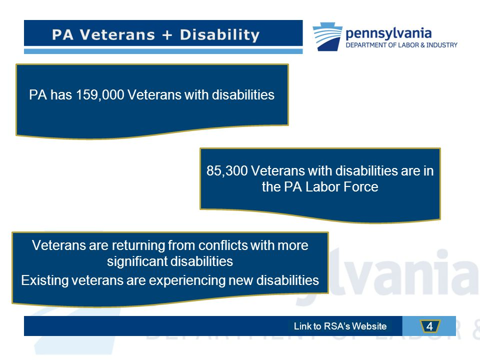 Link to OVR's Website 5 In 2008, The Office of Vocational Rehabilitation (OVR) decided to affirm it s commitment to veterans services.