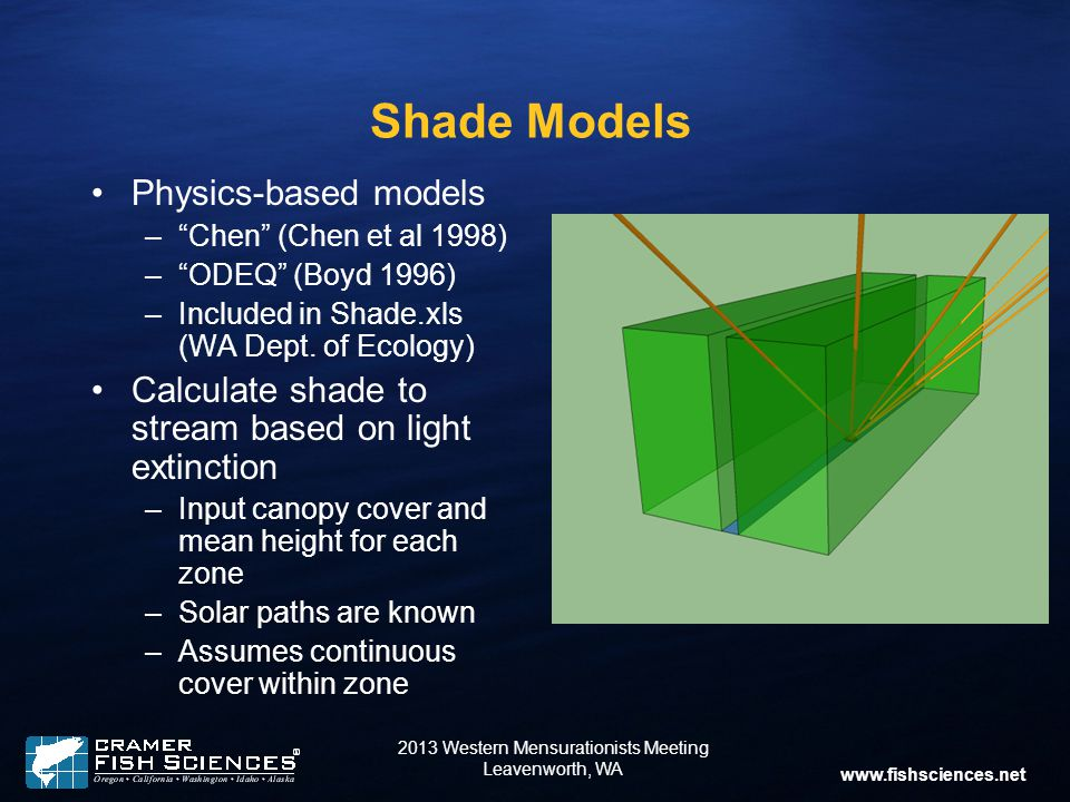 www.fishsciences.net Shade Models Physics-based models – Chen (Chen et al 1998) – ODEQ (Boyd 1996) –Included in Shade.xls (WA Dept.