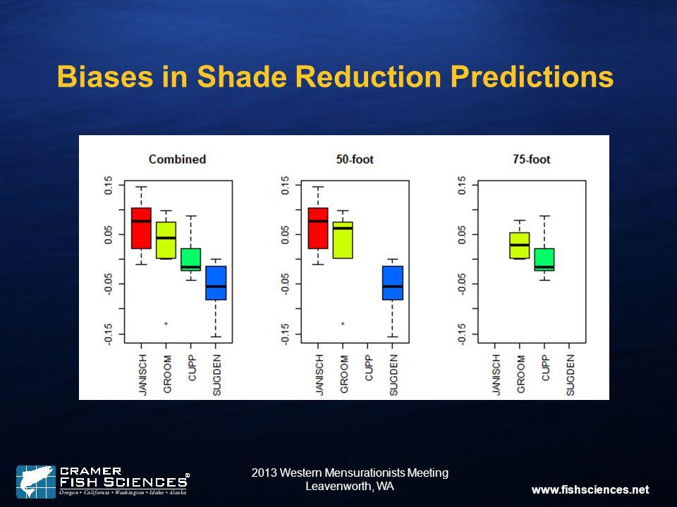 www.fishsciences.net Biases in Shade Reduction Predictions 2013 Western Mensurationists Meeting Leavenworth, WA