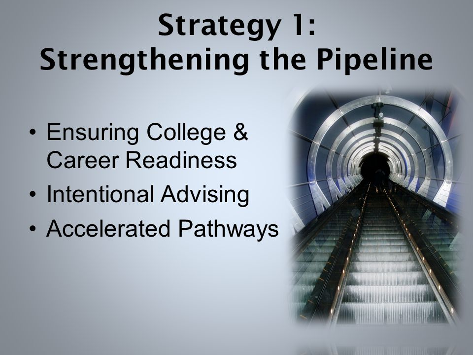 Strategy 1: Strengthening the Pipeline Ensuring College & Career Readiness Intentional Advising Accelerated Pathways