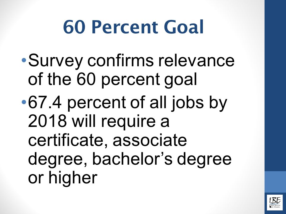60 Percent Goal Survey confirms relevance of the 60 percent goal 67.4 percent of all jobs by 2018 will require a certificate, associate degree, bachelor's degree or higher