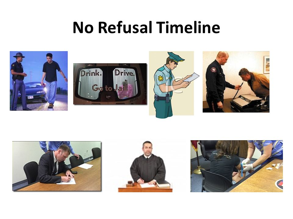 No Refusal Timeline