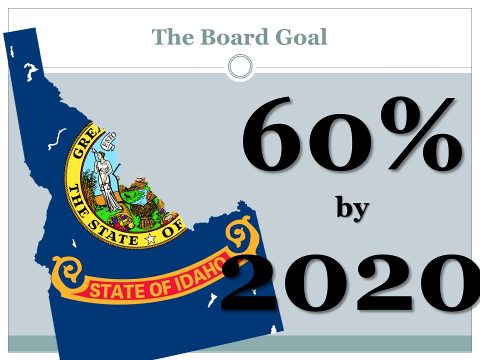 The Board Goal 60%by2020