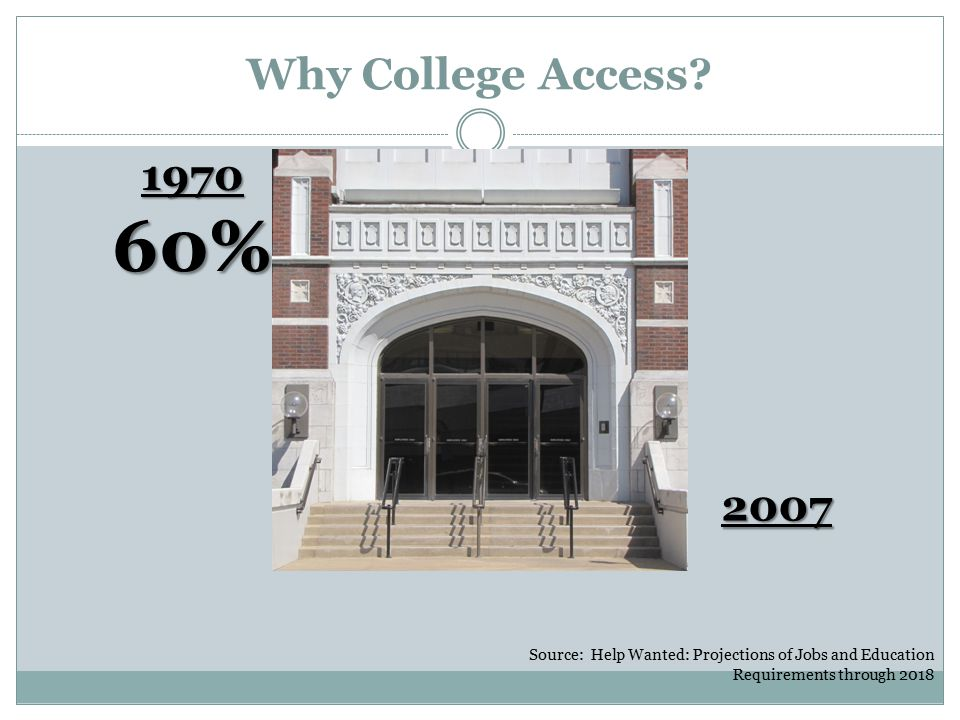 45% Why College Access? 60% 1970 2007 Source: Help Wanted: Projections of Jobs and Education Requirements through 2018