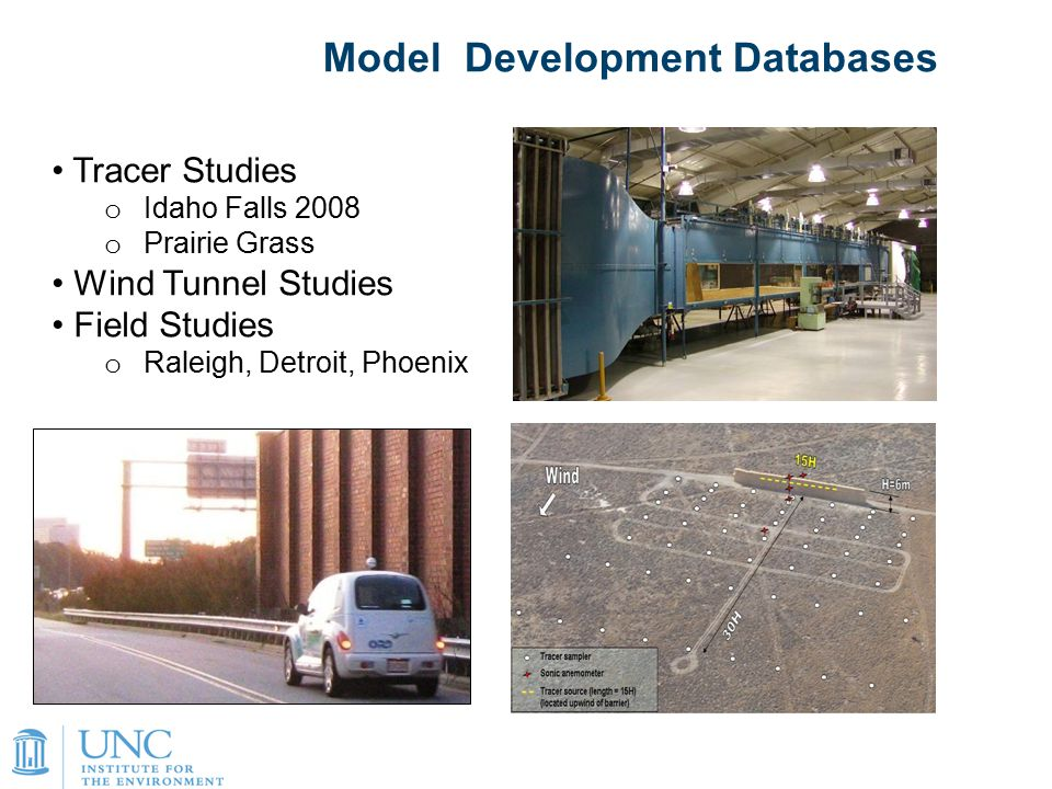 10 Model Development Databases Tracer Studies o Idaho Falls 2008 o Prairie Grass Wind Tunnel Studies Field Studies o Raleigh, Detroit, Phoenix
