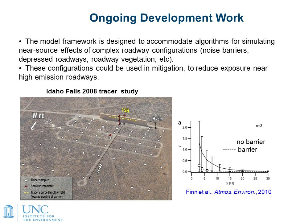 13 Ongoing Development Work The model framework is designed to accommodate algorithms for simulating near-source effects of complex roadway configurations (noise barriers, depressed roadways, roadway vegetation, etc).