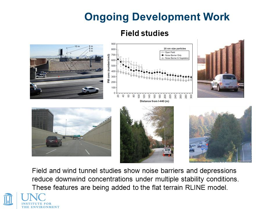 14 Field and wind tunnel studies show noise barriers and depressions reduce downwind concentrations under multiple stability conditions.