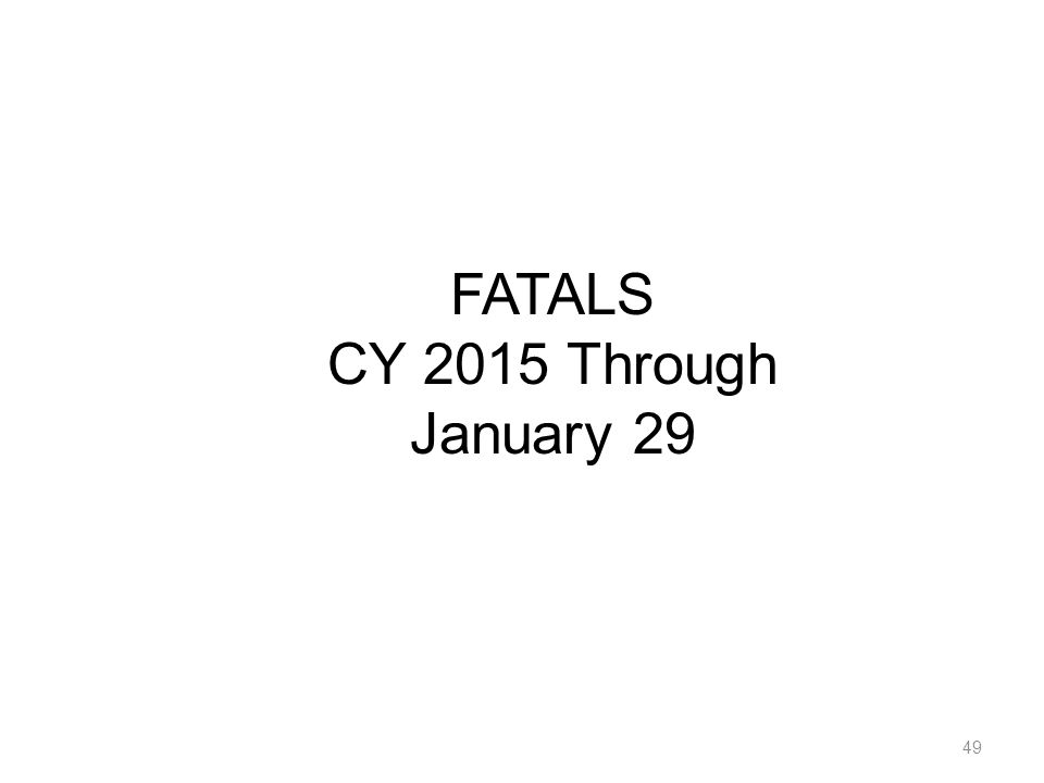 49 FATALS CY 2015 Through January 29