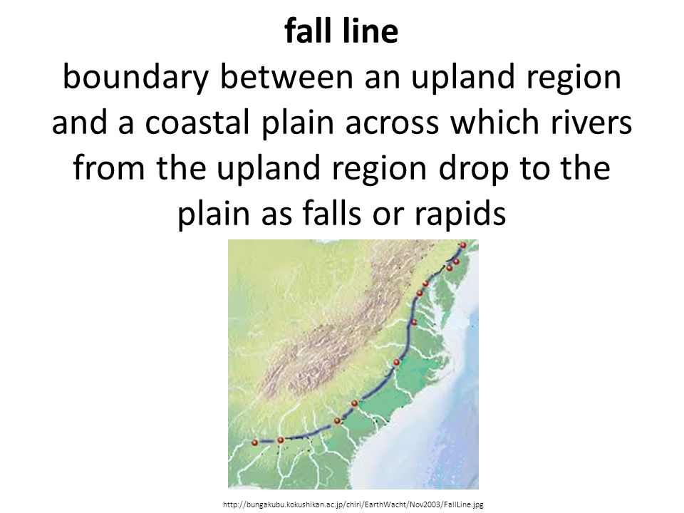 fall line boundary between an upland region and a coastal plain across which rivers from the upland region drop to the plain as falls or rapids http://bungakubu.kokushikan.ac.jp/chiri/EarthWacht/Nov2003/FallLine.jpg