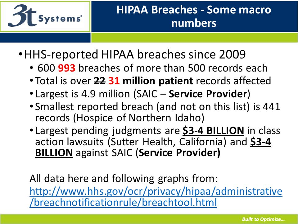 Built to Optimize… HIPAA Breaches - Some macro numbers HHS-reported HIPAA breaches since 2009 600 993 breaches of more than 500 records each Total is over 22 31 million patient records affected Largest is 4.9 million (SAIC – Service Provider) Smallest reported breach (and not on this list) is 441 records (Hospice of Northern Idaho) Largest pending judgments are $3-4 BILLION in class action lawsuits (Sutter Health, California) and $3-4 BILLION against SAIC (Service Provider) All data here and following graphs from: http://www.hhs.gov/ocr/privacy/hipaa/administrative /breachnotificationrule/breachtool.html