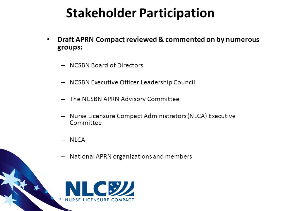 Stakeholder Participation Draft APRN Compact reviewed & commented on by numerous groups: – NCSBN Board of Directors – NCSBN Executive Officer Leadership Council – The NCSBN APRN Advisory Committee – Nurse Licensure Compact Administrators (NLCA) Executive Committee – NLCA – National APRN organizations and members