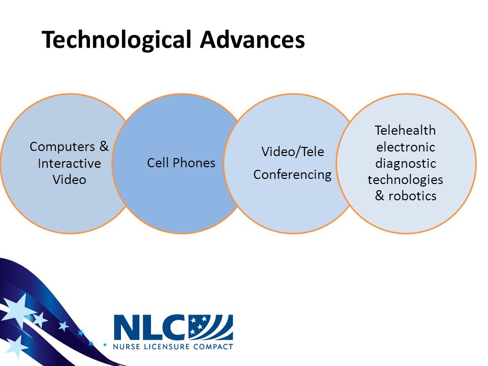 Technological Advances Computers & Interactive Video Cell Phones Video/Tele Conferencing Telehealth electronic diagnostic technologies & robotics