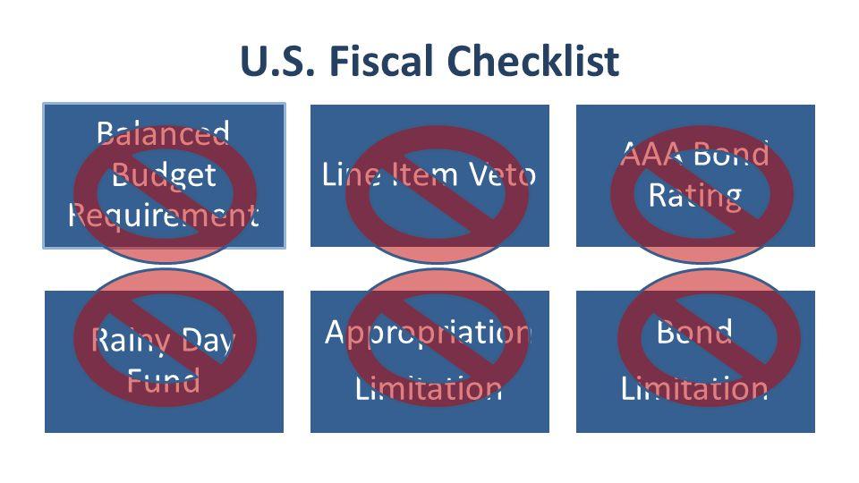 U.S. Fiscal Checklist