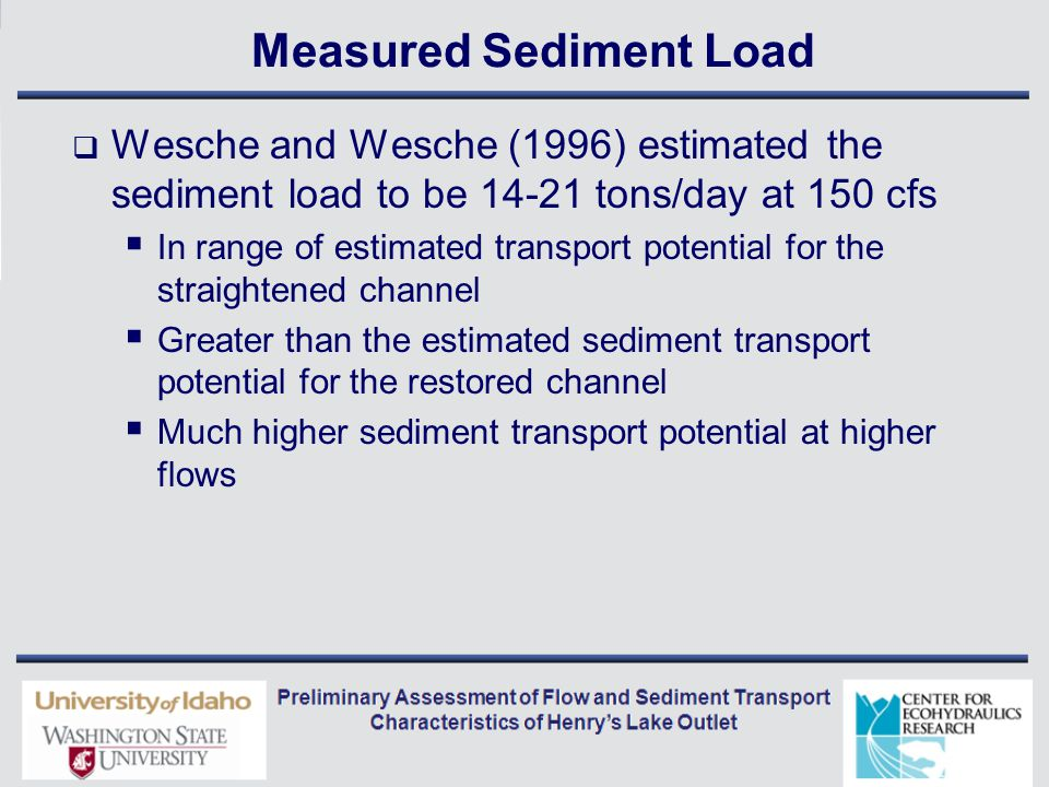 Measured Sediment Load  Wesche and Wesche (1996) estimated the sediment load to be 14-21 tons/day at 150 cfs  In range of estimated transport potential for the straightened channel  Greater than the estimated sediment transport potential for the restored channel  Much higher sediment transport potential at higher flows