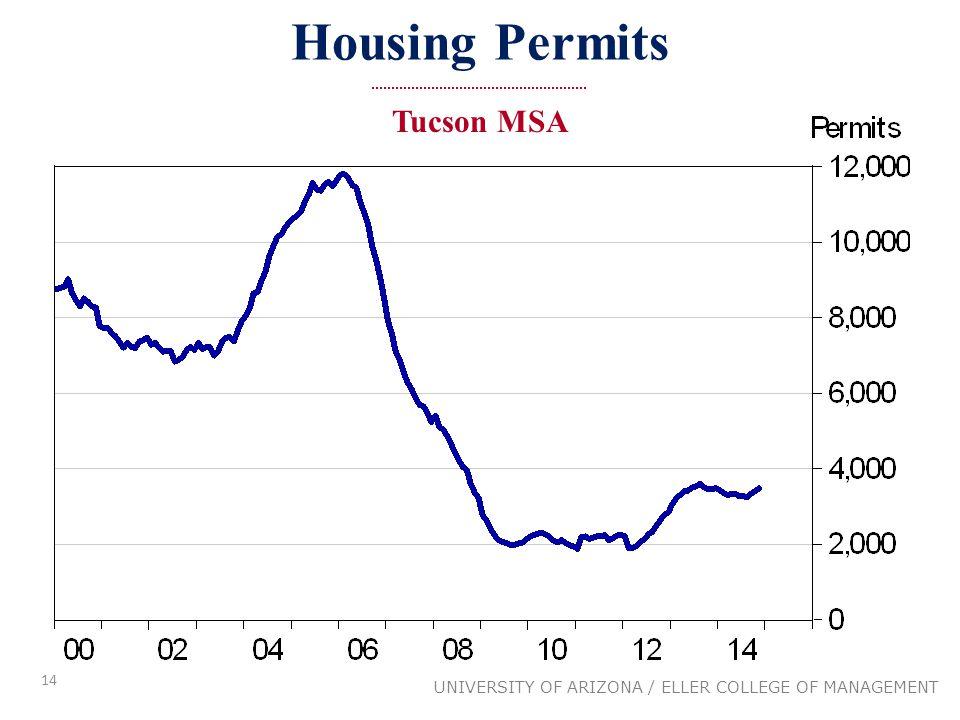 14 Housing Permits UNIVERSITY OF ARIZONA / ELLER COLLEGE OF MANAGEMENT Tucson MSA