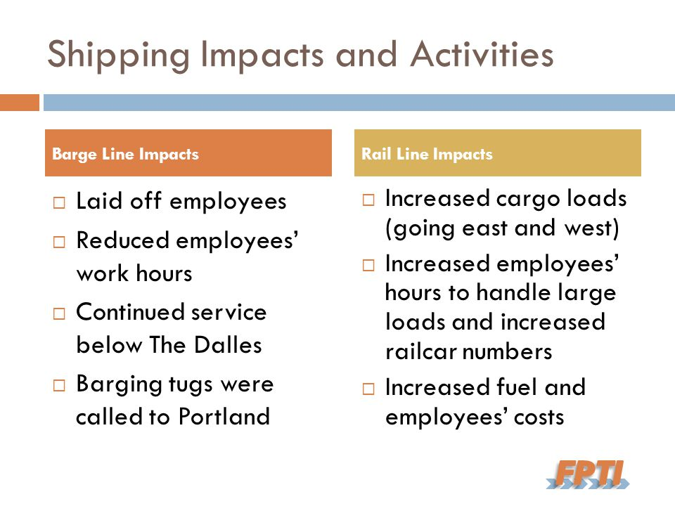 Shipping Impacts and Activities  Laid off employees  Reduced employees' work hours  Continued service below The Dalles  Barging tugs were called to Portland  Increased cargo loads (going east and west)  Increased employees' hours to handle large loads and increased railcar numbers  Increased fuel and employees' costs Barge Line ImpactsRail Line Impacts